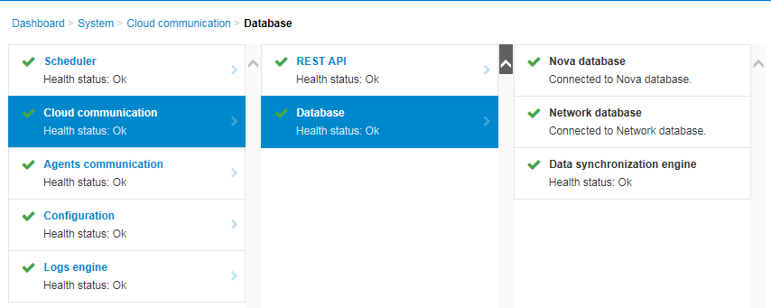 Efficient Administration with OpenStack* Health Monitoring Pain Points How can I tell if OpenStack components are running? Which OpenStack component is the probable root cause of issues?
