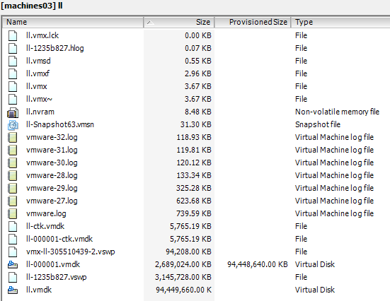 Best Practices In a nutshell VM is a set of files configuration -.vmx CPU, memory, NIC.. allocation disk(s) -.vmdk RAM -.