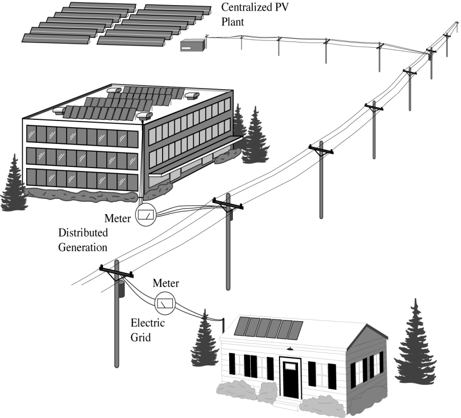 20MW Grid-Connected Wholesale