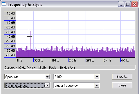 Plot Spectrum Utility 1. A North American ring back is displayed in this audio file.