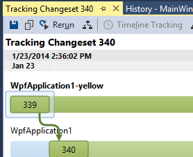 26. The Timeline Tracking view provides a different view on the same changesets. If you right-click a changeset, it will provide additional options to manage the changeset itself.