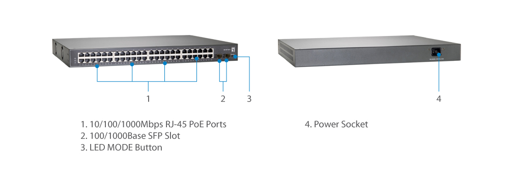 GEP-5070 Version: 1 48 GE PoE-Plus + 2 GE SFP L2 Managed Switch, 375 W The LevelOne GEP-5070 is an intelligent L2 Managed Switch with 48 x 1000Base-T PoE-Plus ports and 2 x 100/1000BASE-X SFP (Small