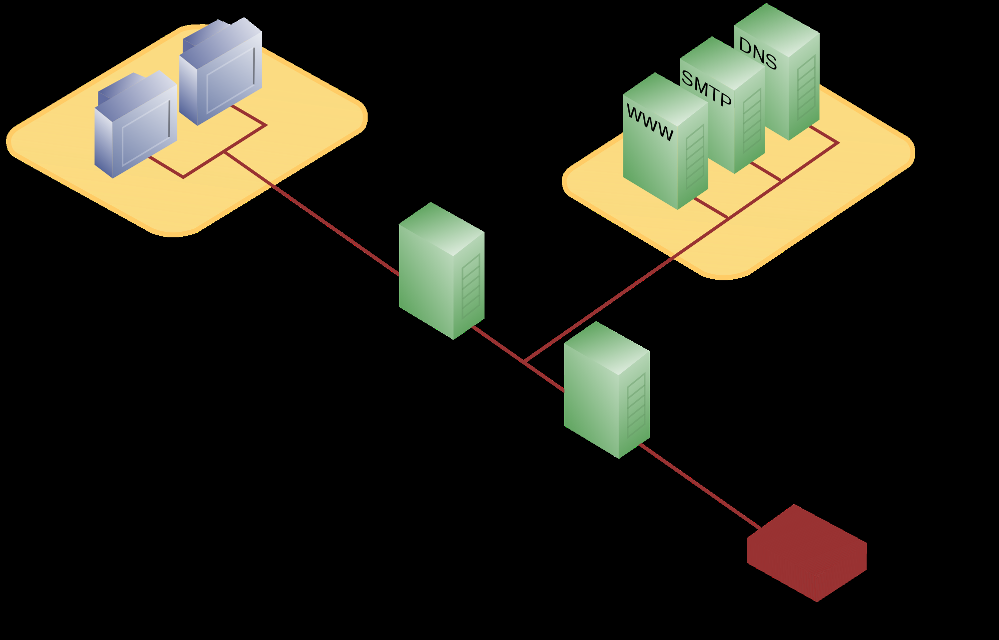 18 Firewall can be located on hosts: end-users computers and servers With large number of users, firewalls located on network devices that interconnect internal and external networks Common to
