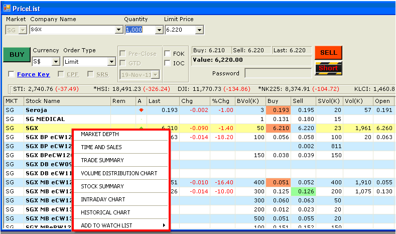 Order Status panel Plotter This feature allows you to view the real time status of all types of orders carried out on the same trading day in one single screen.