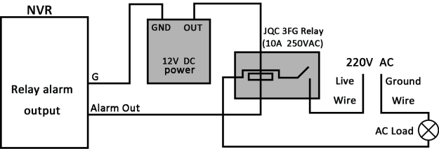 Peripheral Connections This section is applicable for the DS-8600NI-E8, DS-7700NI-E4 and DS-7700NI-E4/P series only. Wiring of Alarm Input The alarm input is an open/closed relay.