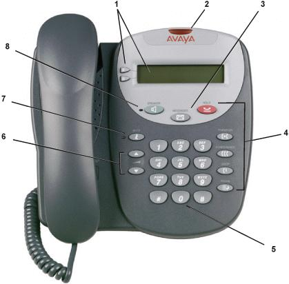 1. The Telephone The Telephone: This guide covers the use of the 4602 and 5602 phones on the phone system.