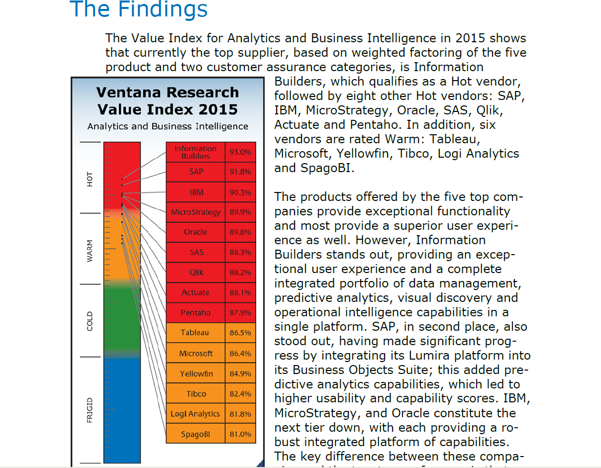 Ventana Research Value Index 2015