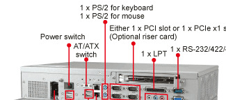 I/O Interface Specifications Model