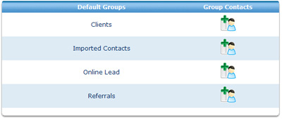 Adding To Groups You can have specific groups to separate property specific clients within each group.