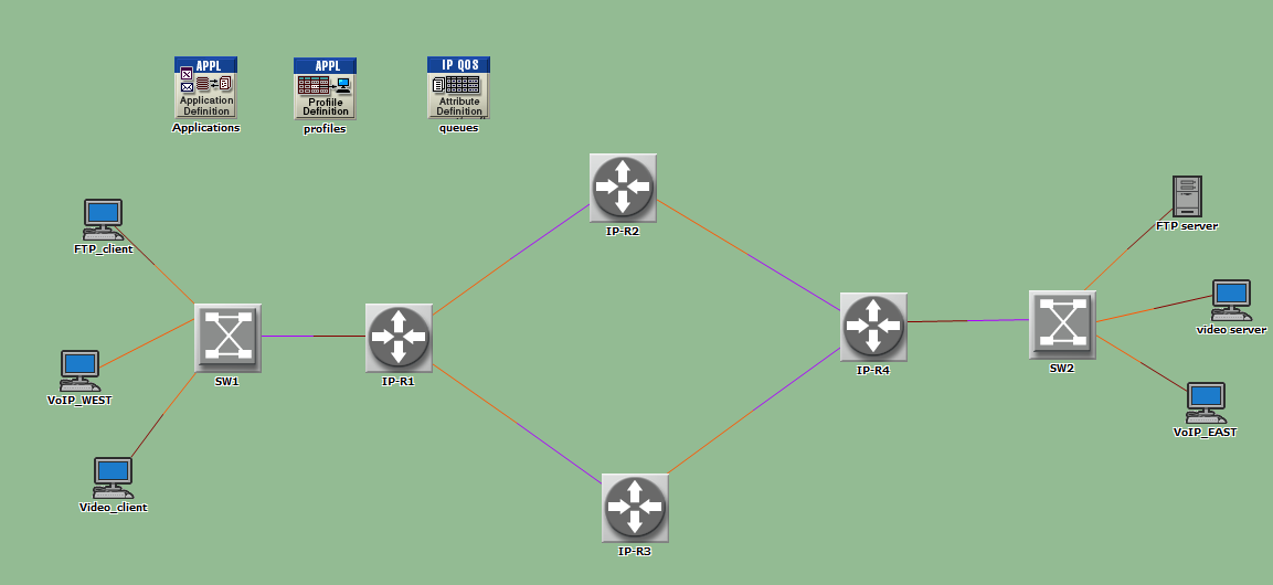 a blue colored link from Ingress_R1 to Egress_R4 through router MPLS_R2. When the network congestion occurs, the traffic directed along CR-LSP path is evenly distributed in the MPLS network.