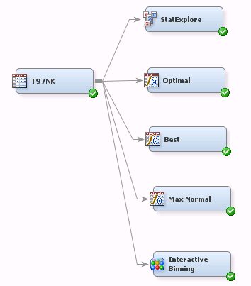 Figure 20: Expression Builder INTERACTIVE BINNING NODE This node groups the values of each variable, both class and interval, in bins or buckets to be used in predictive modeling as a way to improve