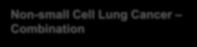 Non-small Cell Lung Cancer Combination Ductal Breast Cancer Colon Cancer