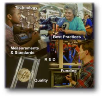 National Institute of Standards and Technology (NIST) NIST s mission is to develop and promote measurement, standards, and technology to enhance productivity, facilitate trade, and improve the