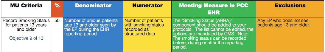 Record Smoking Status For Patients 13+ Use this component to