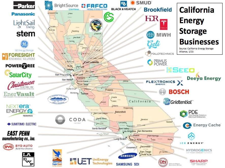 Storage is a growing California Industry