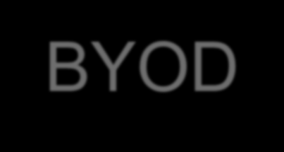 The BYOD Revolution 95% Already said yes to BYOD Source: