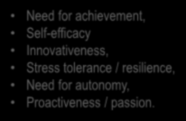 Can I be an entrepreneur? Need for achievement, Self-efficacy Innovativeness, Stress tolerance / resilience, Need for autonomy, Proactiveness / passion.