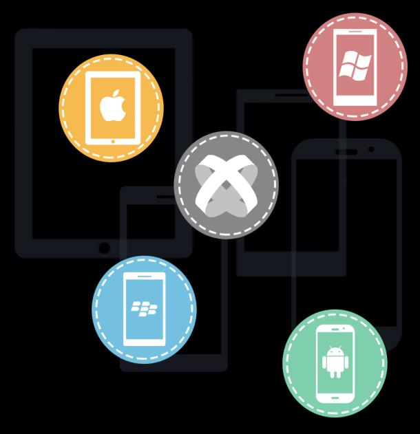 BELATRIX SOFTWARE Why you should be moving to mobile Cross Platform Development?