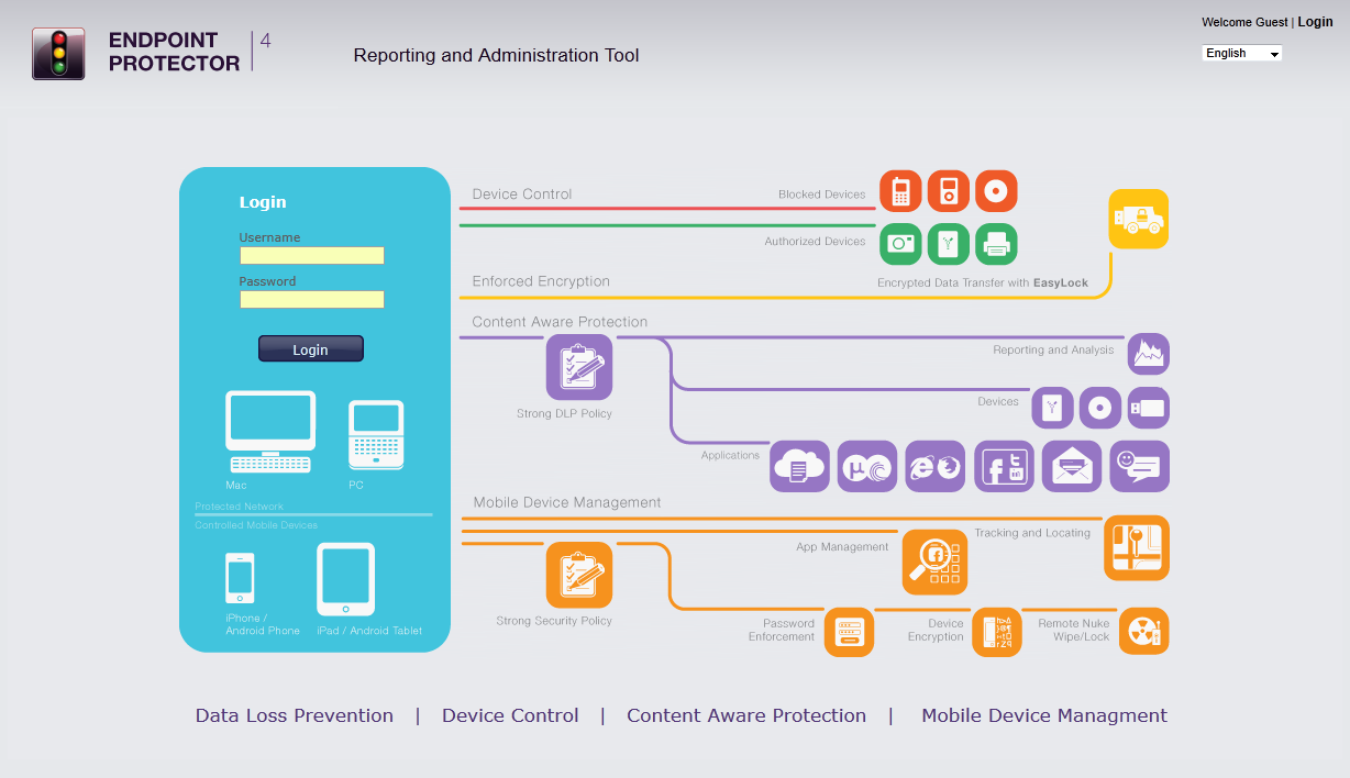 2 Endpoint Protector Mobile Device Management User Manual 1.1. What is Endpoint Protector?