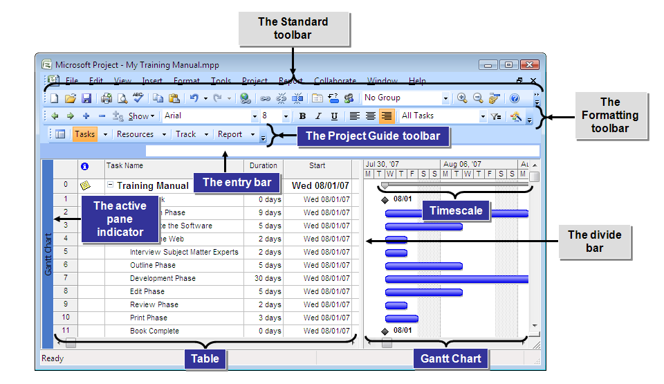 Microsoft Project Views Fig.3. The various components of Microsoft Project 2007. Microsoft Project 2007 provides various task, resource, and assignment views.