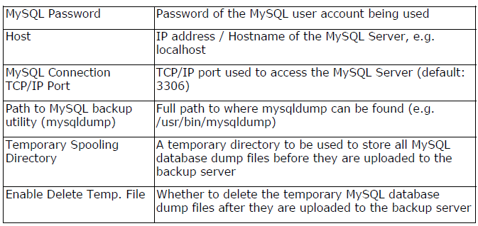 17.4 How to backup MySQL server on Linux (command line mode) If you want to setup FileTwin to backup MySQL server running on Linux using command line mode, please do the followings: i.