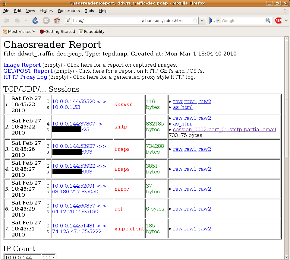 The report created by Chaosreader for this traffic capture file is shown in Illustration 33.