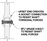 General Information anchor CAPACITY The cross section of a square shaft is very compact which can allow the anchor to penetrate more easily through the soil.