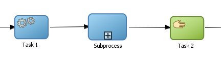 Using Subprocesses to Organize Your Process When a service or process fails with an error, the error catch event triggered.