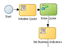 Changing the Value of Data Objects in Your Process 6.10.1 Introduction to the Script Task The script task is used to change values of data objects within your process.