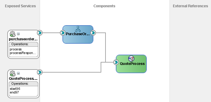 Adding a BPMN Process as a Partner Link in a BPEL Process 22.