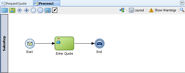Introduction to the Process Editor To delete a business process from a project: 1. Open your project. 2. Expand Processes in the Project Navigator. 3.