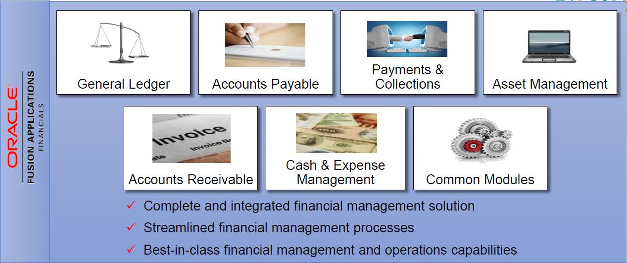 Treasury Management MOBILE INTEGRATION Travel and Expense Management Order Capture,