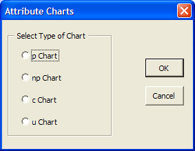 % Defective Attribute Control Charts This program handles p, np; c and u attribute control charts. The data entry depends on the type of chart you are using.