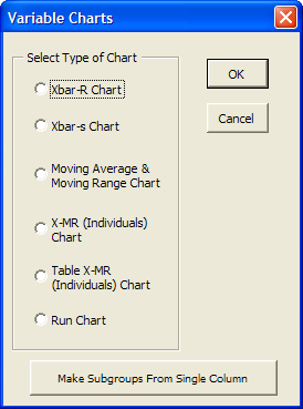 Variable Control Charts You access these control charts by selecting the variable control chart option (Var) on the SPC toolbar. You will then get the dialog box shown to the right.