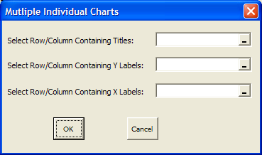 Table X-MR (Individuals) Chart This option is used to generate multiple individual control charts at the same time.