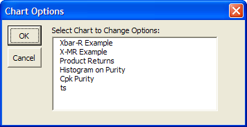 Updating Charts All charts can be updated easily after new data has been entered into the spreadsheet. There is no need to select anything on the worksheet.