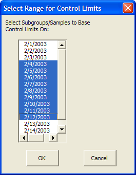 All Points Action When you select the All Points Action from the SPC toolbar, you will see the dialog box to the right.