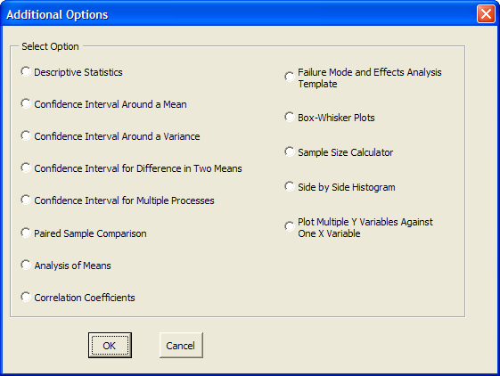 Miscellaneous Selecting the miscellaneous option (Misc) on the SPC toolbar generates the dialog box shown to the right. Select the option you want. The various options are described below.