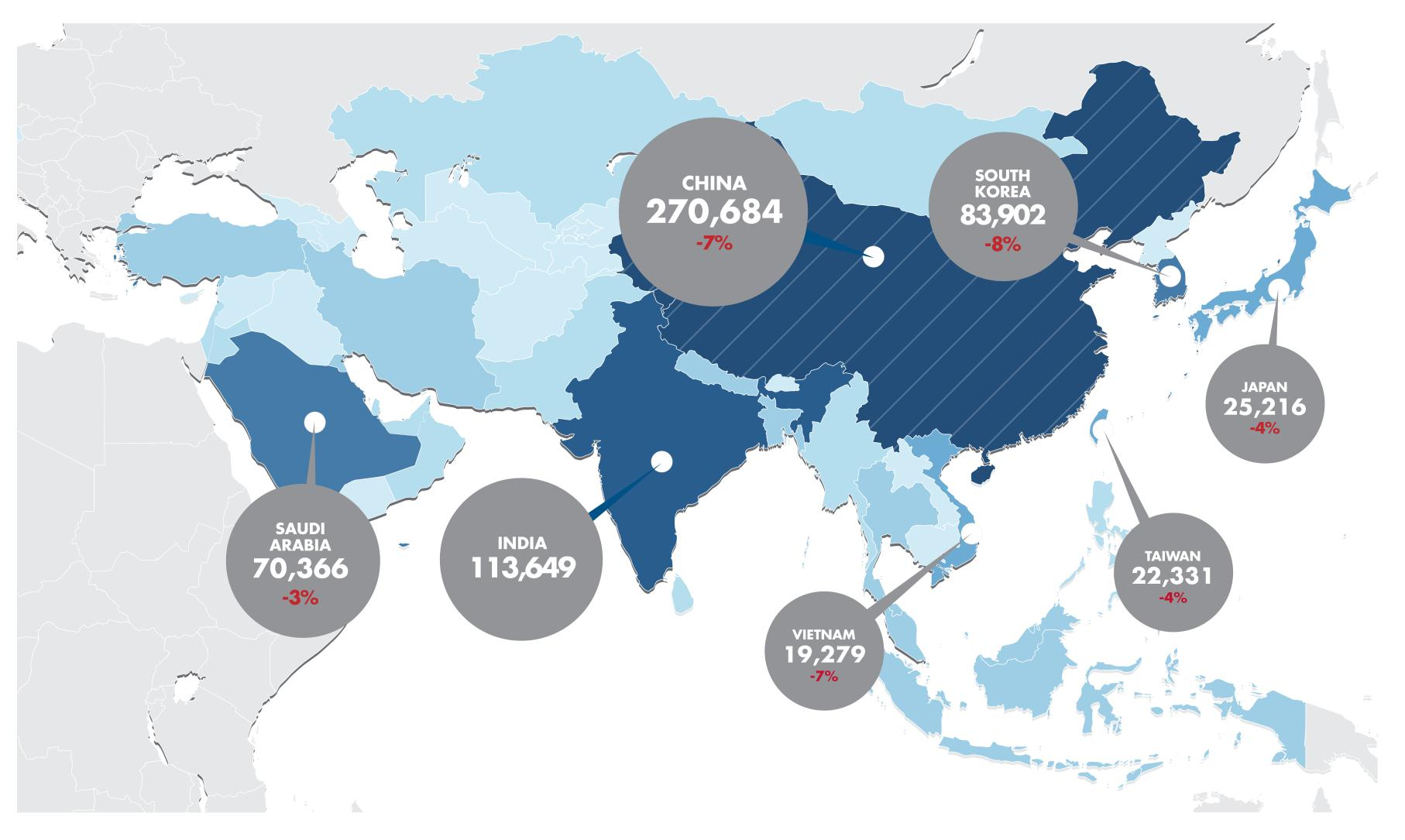 A CLOSER LOOK AT ASIA JULY 2014 COMPARED TO APRIL 2014 * Continent information was compiled using the United Nation's composition of macro geographical (continental) regions, geographical