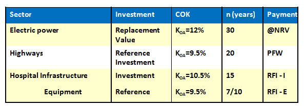 calculation of cost of capital pdf