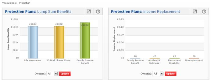 SUMMARY TAB: FINANCIAL OVERVIEW This is where you can view an overview of your holdings and the valuations of each of your plans.