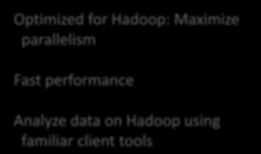 Oracle Big Data Connectors R Client R Analytics Oracle R Advanced Analytics on Hadoop XQuery XML/XQuery Oracle XQuery on Hadoop Oracle Bigdata SQL (for eng.