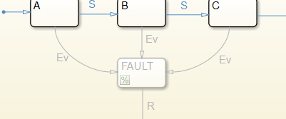 Simulink Comment Out / Through Comment a block so that the output equals the input Signal passes through the block during simulation Comment out option remains