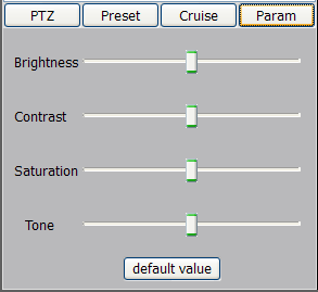 Set the selected channel preview window brightness, contrast, saturation and tone, click default value to make the parameters restore default.