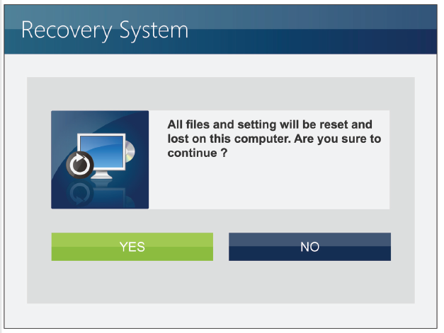 The system recovery process will format the hard disk drive; make sure