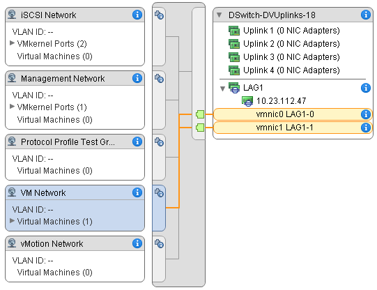 Chapter 5 LACP Support on a vsphere Distributed Switch Figure 5 3.