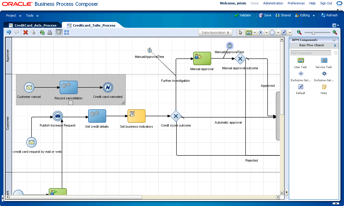 Business IT Collaboration for Process Design Single Model From Modeling to Execution Social,