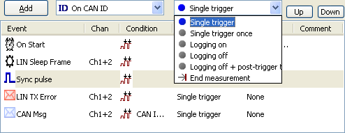 Manual Vector XL log Config Tree view Trigger types Single trigger Single trigger once Logging on Logging off Logging off + post-trigger time End measurement Triggers always, when trigger condition