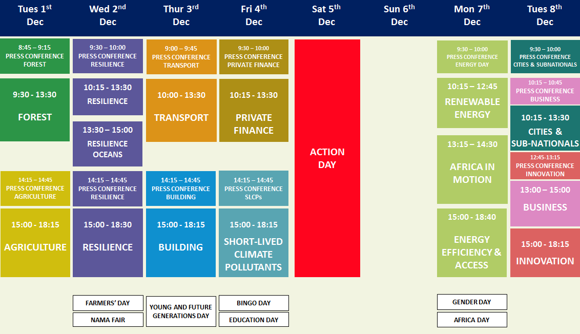 THE LIMA TO PARIS ACTION AGENDA AT COP 21, IN PARIS To showcase this ambition at COP21, the Lima-Paris Action Agenda is hosting a series of high-level events, emphasizing tomorrow s world.