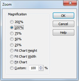 Zoom Custom Displays the Zoom dialog box for adjusting the WBS or Network chart to specific or custom factors.